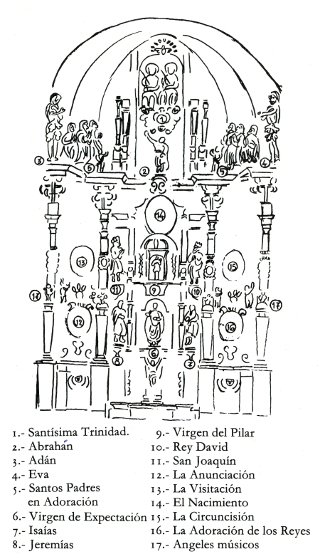 Dibujo del retablo de la Virgen de la O